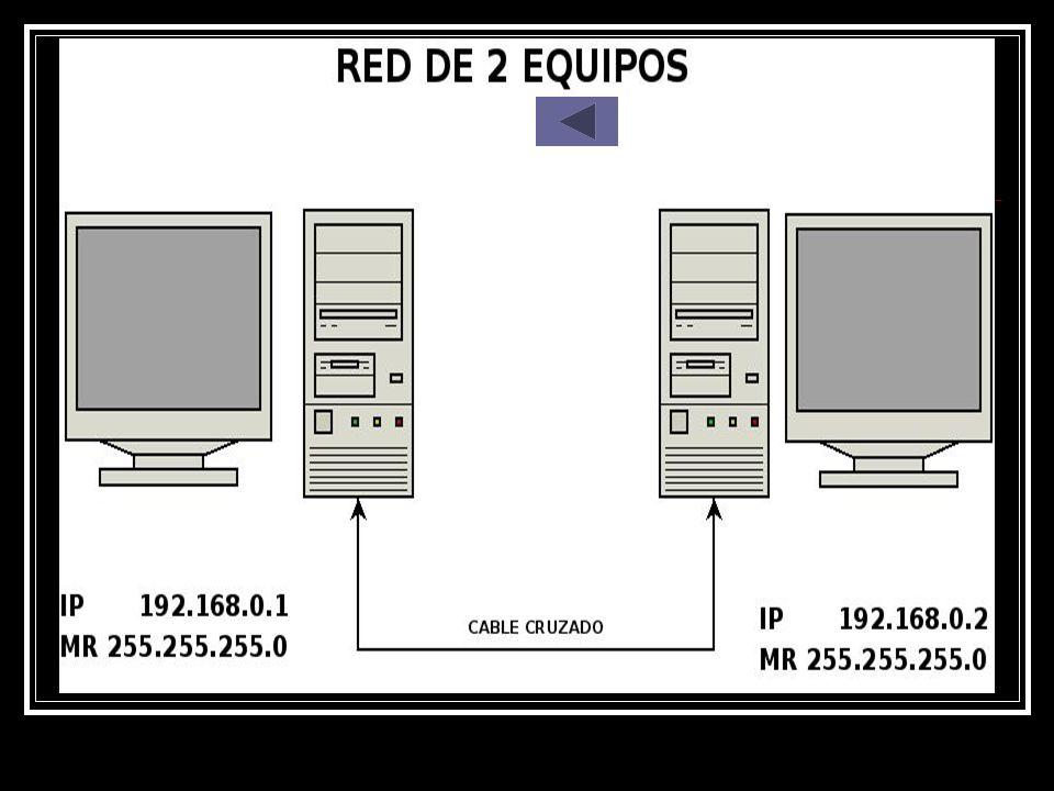 Pequeñas redes Se puede crear fácilmente una pequeña red de ordenadores conectándolos a un aparato llamado computador.