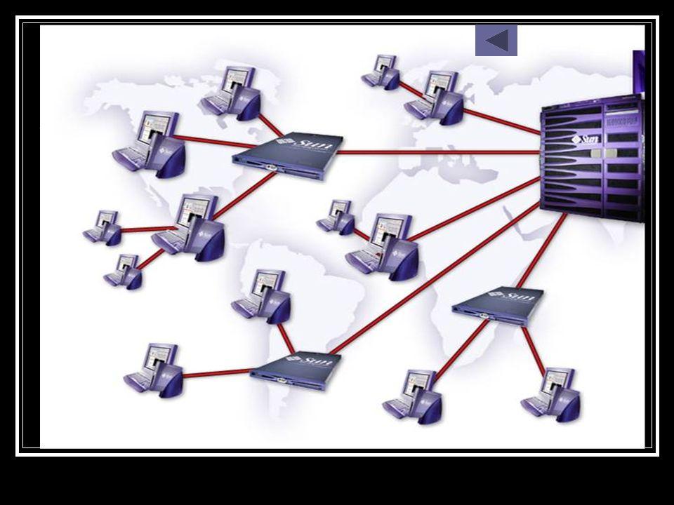 Redes 4.Tipos de redes Existe tres tipos de redes informáticas en función de la extensión geográfica que ocupa.