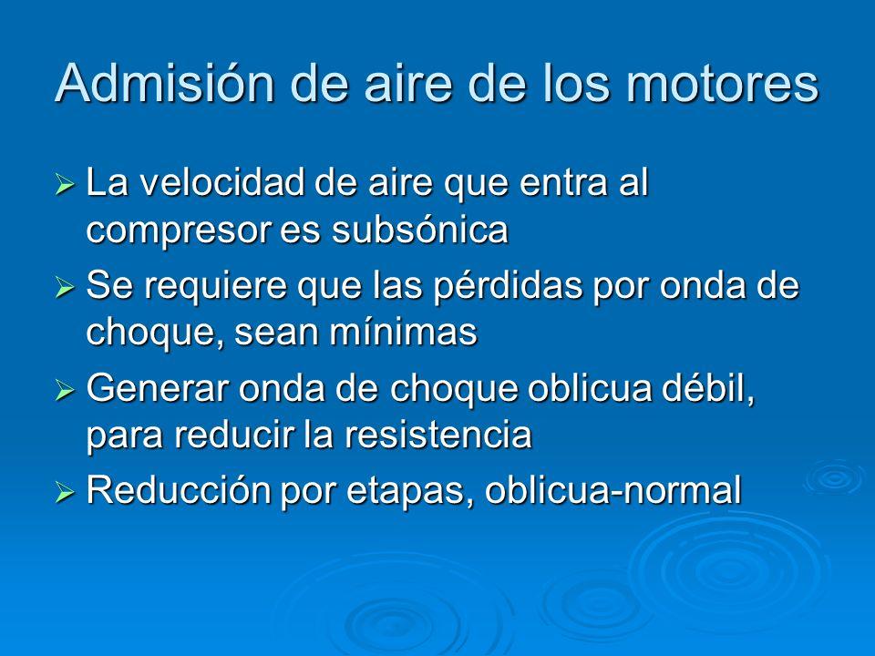 Admisión de aire de los motores La velocidad de aire que entra al compresor es subsónica La velocidad de aire que entra al compresor es subsónica Se r