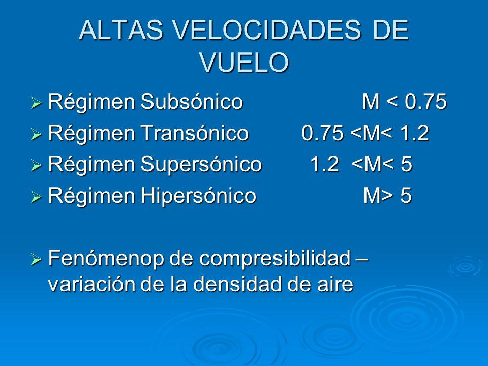 Admisión de aire de los motores La velocidad de aire que entra al compresor es subsónica La velocidad de aire que entra al compresor es subsónica Se requiere que las pérdidas por onda de choque, sean mínimas Se requiere que las pérdidas por onda de choque, sean mínimas Generar onda de choque oblicua débil, para reducir la resistencia Generar onda de choque oblicua débil, para reducir la resistencia Reducción por etapas, oblicua-normal Reducción por etapas, oblicua-normal