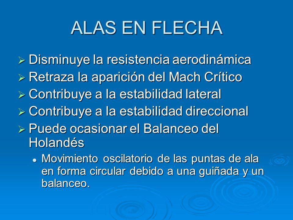 ALAS EN FLECHA Disminuye la resistencia aerodinámica Disminuye la resistencia aerodinámica Retraza la aparición del Mach Crítico Retraza la aparición