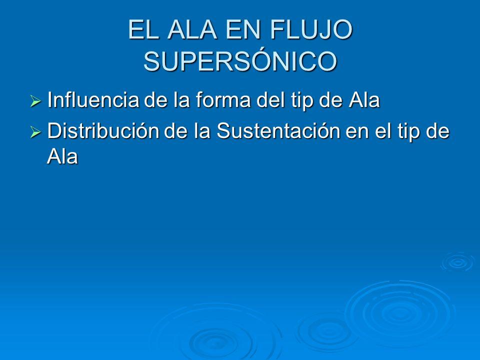 EL ALA EN FLUJO SUPERSÓNICO Influencia de la forma del tip de Ala Influencia de la forma del tip de Ala Distribución de la Sustentación en el tip de A
