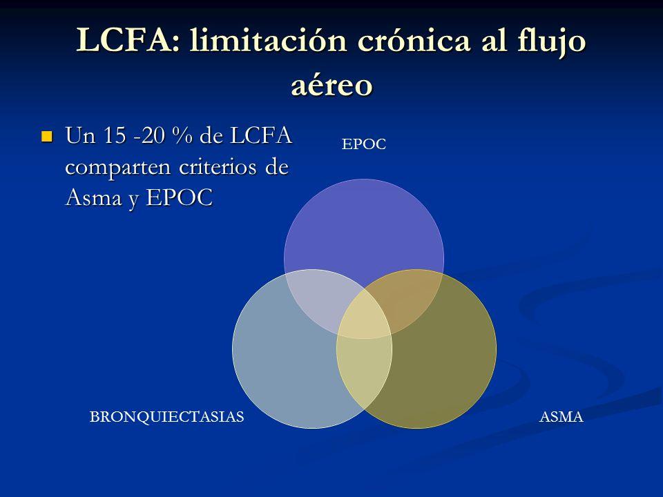 LCFA: limitación crónica al flujo aéreo Un 15 -20 % de LCFA comparten criterios de Asma y EPOC Un 15 -20 % de LCFA comparten criterios de Asma y EPOC