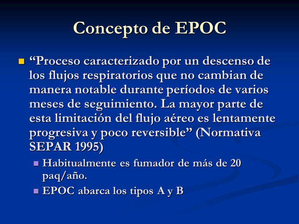 Concepto de EPOC Proceso caracterizado por un descenso de los flujos respiratorios que no cambian de manera notable durante períodos de varios meses d