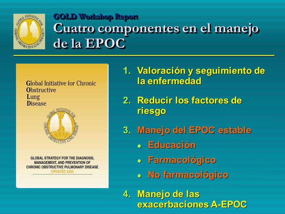 GOLD Workshop Report Cuatro componentes en el manejo de la EPOC 1.Valoración y seguimiento de la enfermedad 2.Reducir los factores de riesgo 3.Manejo