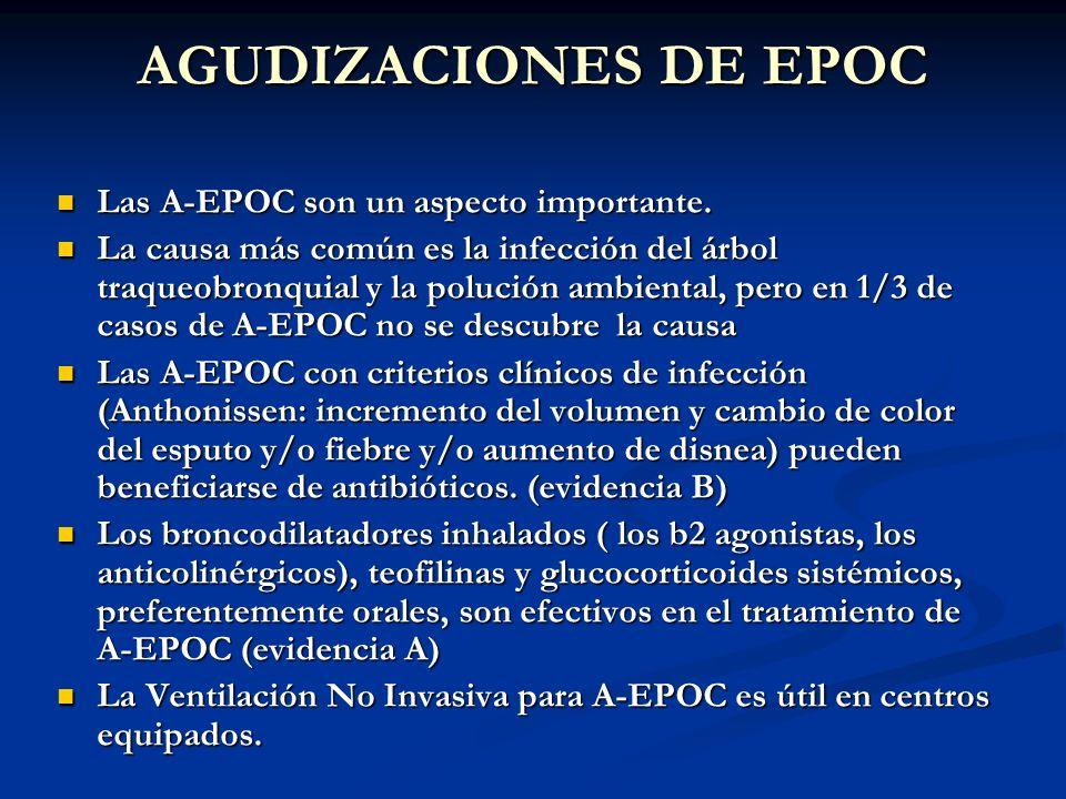 AGUDIZACIONES DE EPOC Las A-EPOC son un aspecto importante. Las A-EPOC son un aspecto importante. La causa más común es la infección del árbol traqueo