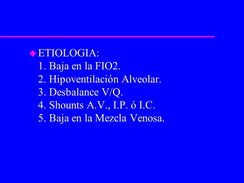 u ETIOLOGIA: 1. Baja en la FIO2. 2. Hipoventilación Alveolar. 3. Desbalance V/Q. 4. Shounts A.V., I.P. ó I.C. 5. Baja en la Mezcla Venosa.