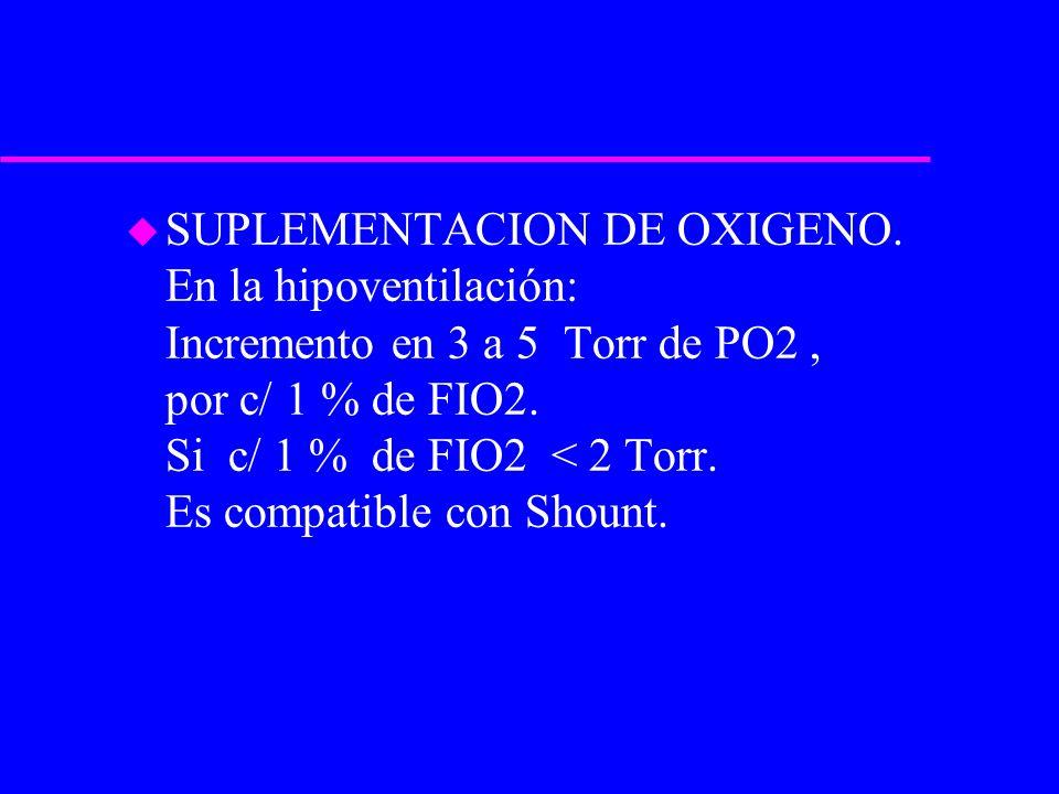 u SUPLEMENTACION DE OXIGENO. En la hipoventilación: Incremento en 3 a 5 Torr de PO2, por c/ 1 % de FIO2. Si c/ 1 % de FIO2 < 2 Torr. Es compatible con