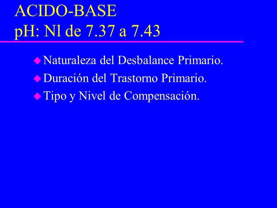 ACIDO-BASE pH: Nl de 7.37 a 7.43 u Naturaleza del Desbalance Primario. u Duración del Trastorno Primario. u Tipo y Nivel de Compensación.