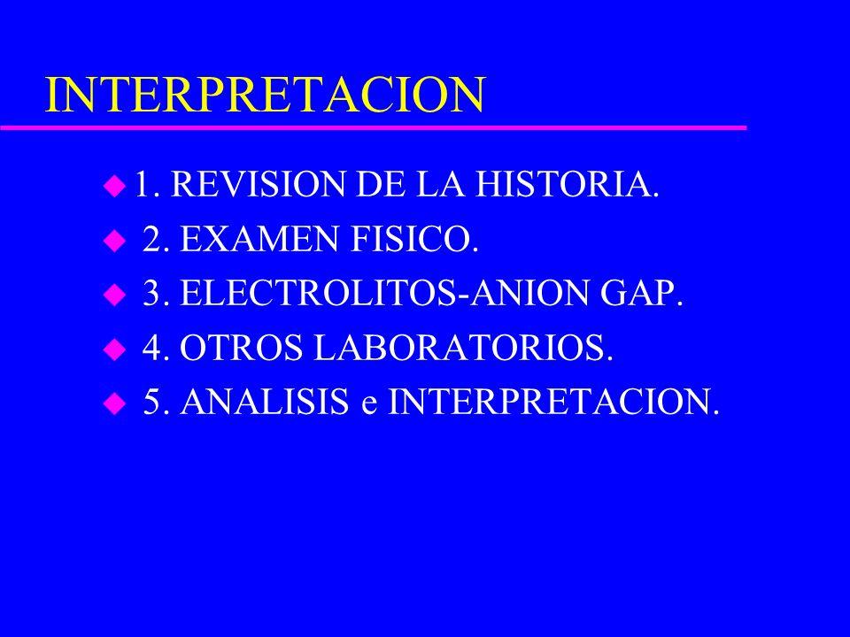 INTERPRETACION u 1. REVISION DE LA HISTORIA. u 2. EXAMEN FISICO. u 3. ELECTROLITOS-ANION GAP. u 4. OTROS LABORATORIOS. u 5. ANALISIS e INTERPRETACION.