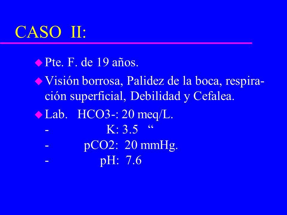 CASO II: u Pte. F. de 19 años. u Visión borrosa, Palidez de la boca, respira- ción superficial, Debilidad y Cefalea. u Lab. HCO3-: 20 meq/L. - K: 3.5