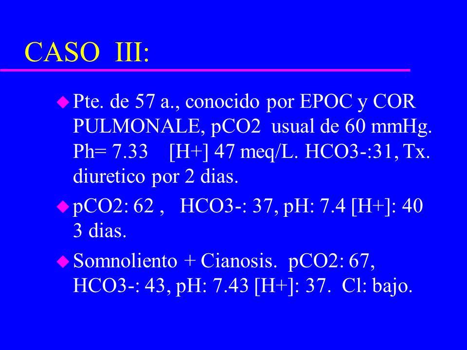 CASO III: u Pte. de 57 a., conocido por EPOC y COR PULMONALE, pCO2 usual de 60 mmHg. Ph= 7.33 [H+] 47 meq/L. HCO3-:31, Tx. diuretico por 2 dias. u pCO