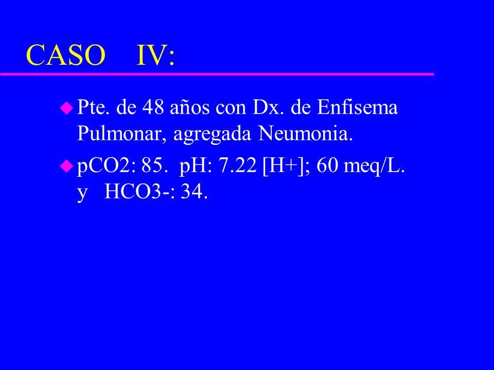 CASO IV: u Pte. de 48 años con Dx. de Enfisema Pulmonar, agregada Neumonia. u pCO2: 85. pH: 7.22 [H+]; 60 meq/L. y HCO3-: 34.