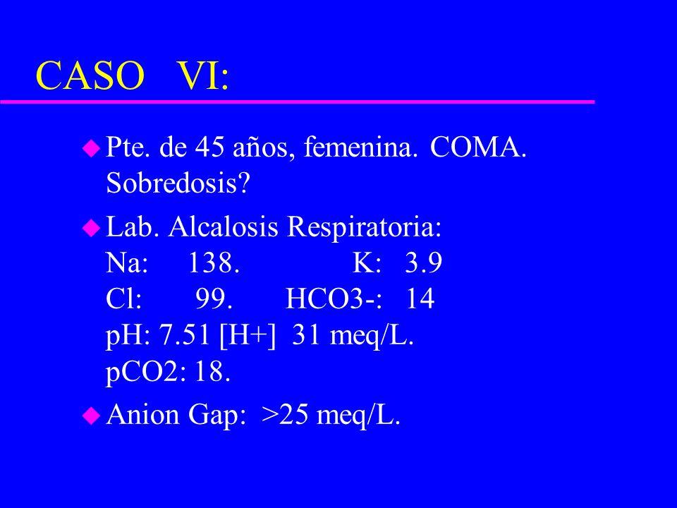 CASO VI: u Pte. de 45 años, femenina. COMA. Sobredosis? u Lab. Alcalosis Respiratoria: Na: 138. K: 3.9 Cl: 99. HCO3-: 14 pH: 7.51 [H+] 31 meq/L. pCO2: