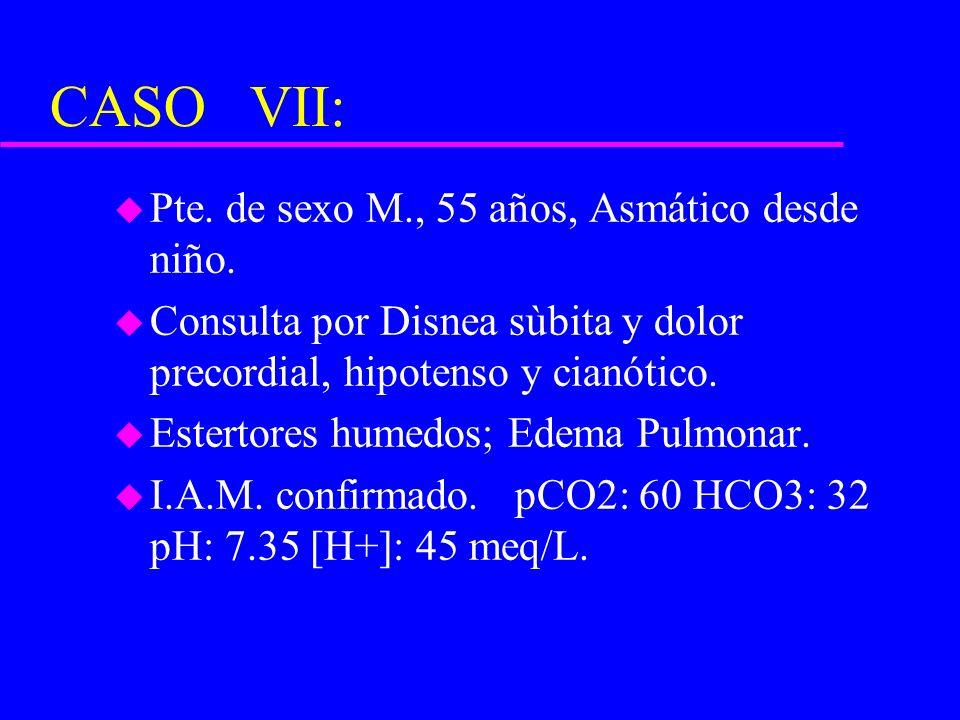 CASO VII: u Pte. de sexo M., 55 años, Asmático desde niño. u Consulta por Disnea sùbita y dolor precordial, hipotenso y cianótico. u Estertores humedo