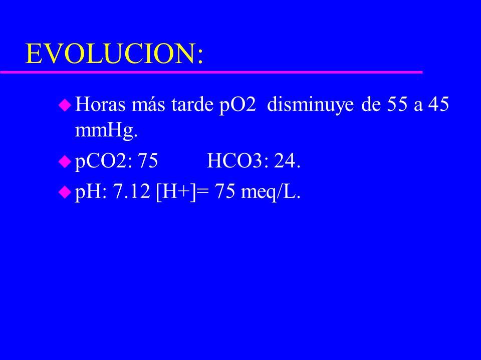 EVOLUCION: u Horas más tarde pO2 disminuye de 55 a 45 mmHg. u pCO2: 75 HCO3: 24. u pH: 7.12 [H+]= 75 meq/L.