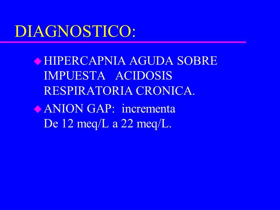 DIAGNOSTICO: u HIPERCAPNIA AGUDA SOBRE IMPUESTA ACIDOSIS RESPIRATORIA CRONICA. u ANION GAP: incrementa De 12 meq/L a 22 meq/L.