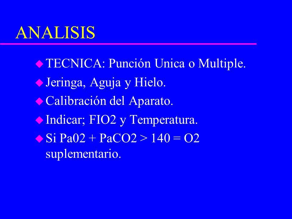 ANALISIS u TECNICA: Punción Unica o Multiple. u Jeringa, Aguja y Hielo. u Calibración del Aparato. u Indicar; FIO2 y Temperatura. u Si Pa02 + PaCO2 >