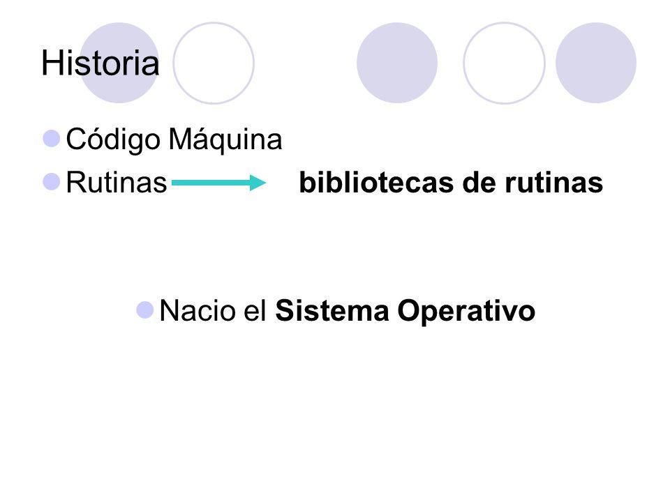 Historia Código Máquina Rutinas bibliotecas de rutinas Nacio el Sistema Operativo