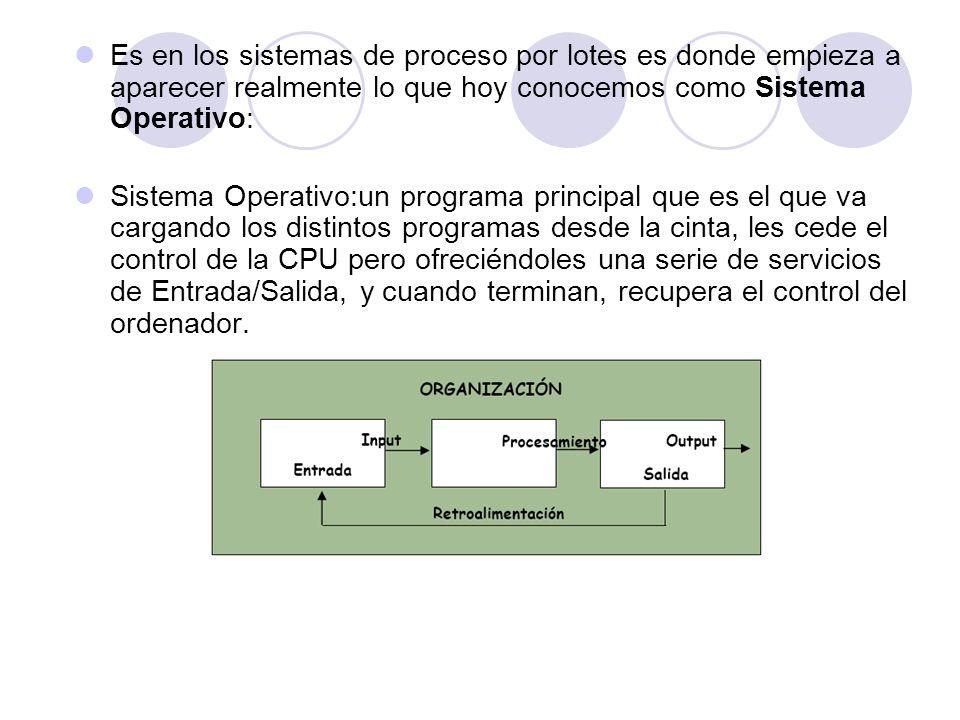 Es en los sistemas de proceso por lotes es donde empieza a aparecer realmente lo que hoy conocemos como Sistema Operativo: Sistema Operativo:un progra