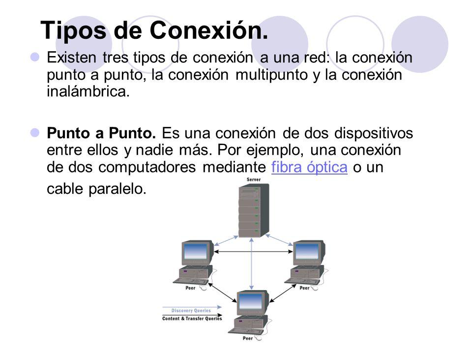 Tipos de Conexión. Existen tres tipos de conexión a una red: la conexión punto a punto, la conexión multipunto y la conexión inalámbrica. Punto a Punt