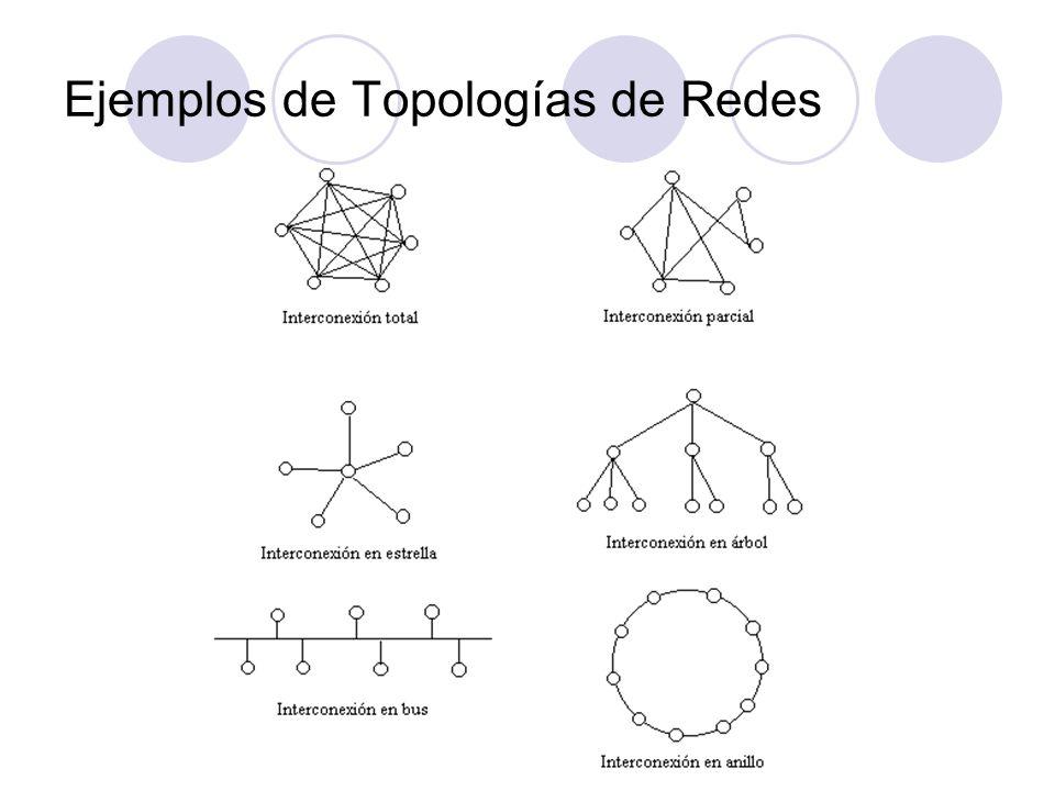 Ejemplos de Topologías de Redes