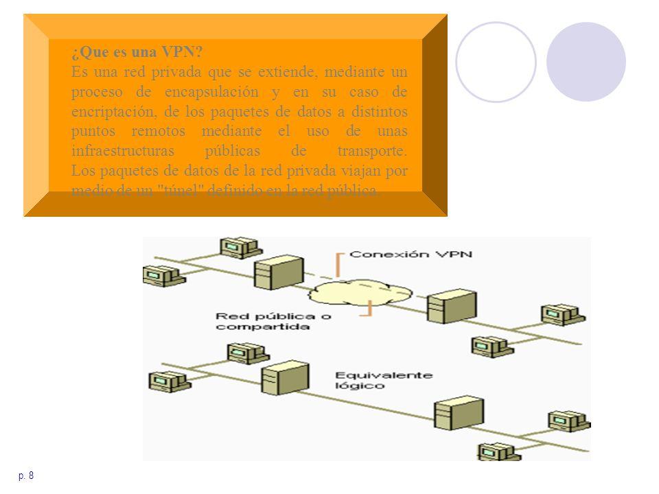 Redes Privadas p. 8 ¿Que es una VPN? Es una red privada que se extiende, mediante un proceso de encapsulación y en su caso de encriptación, de los paq