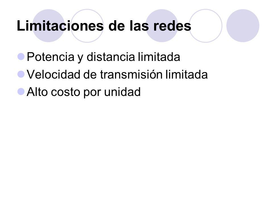 Limitaciones de las redes Potencia y distancia limitada Velocidad de transmisión limitada Alto costo por unidad