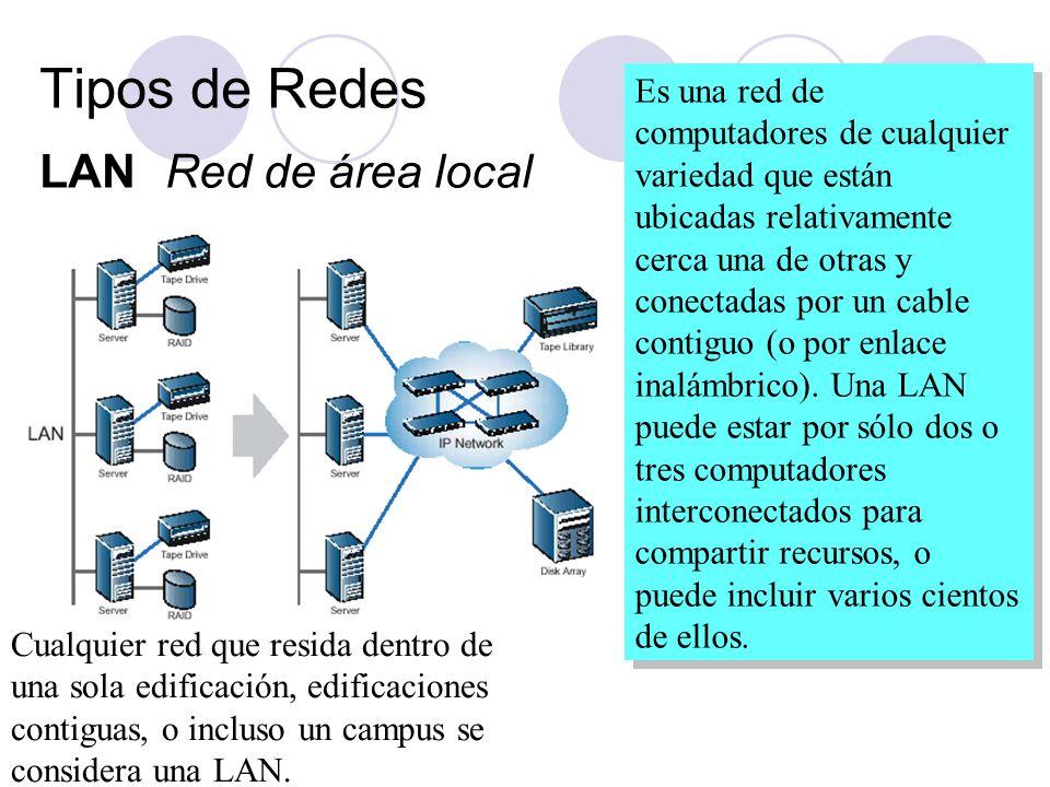 Tipos de Redes LANRed de área local Es una red de computadores de cualquier variedad que están ubicadas relativamente cerca una de otras y conectadas