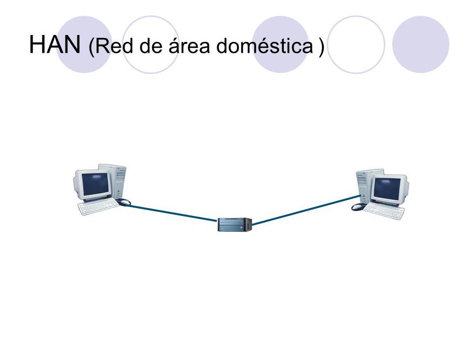 HAN (Red de área doméstica )