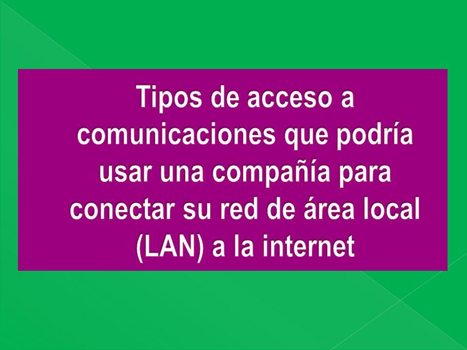 Acceso dial-up Bajo costo Conexión con número telefónico. Convierte el sonido Poca calidad