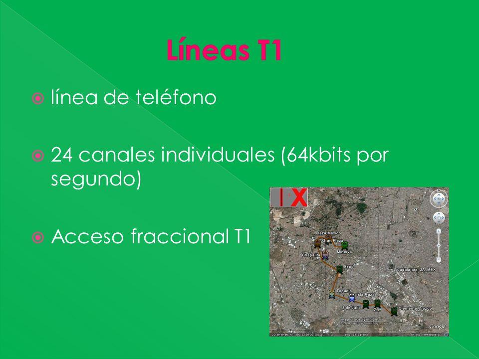 línea de teléfono 24 canales individuales (64kbits por segundo) Acceso fraccional T1