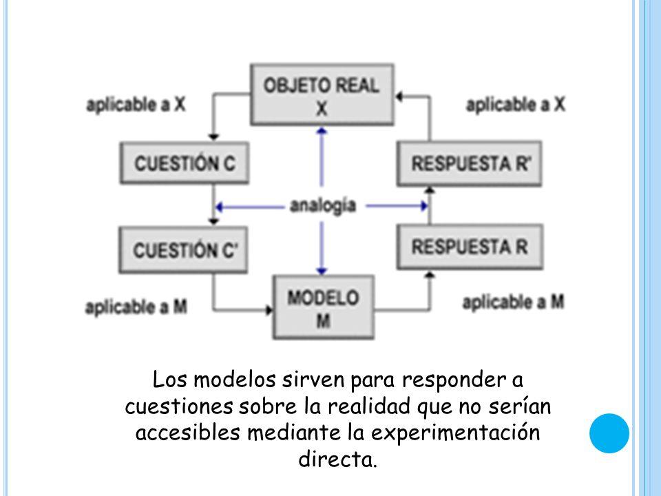 Los modelos sirven para responder a cuestiones sobre la realidad que no serían accesibles mediante la experimentación directa.