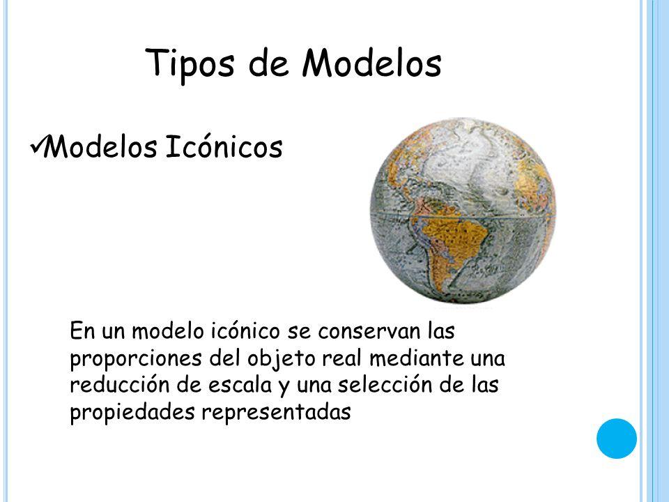 Tipos de Modelos Modelos Icónicos En un modelo icónico se conservan las proporciones del objeto real mediante una reducción de escala y una selección