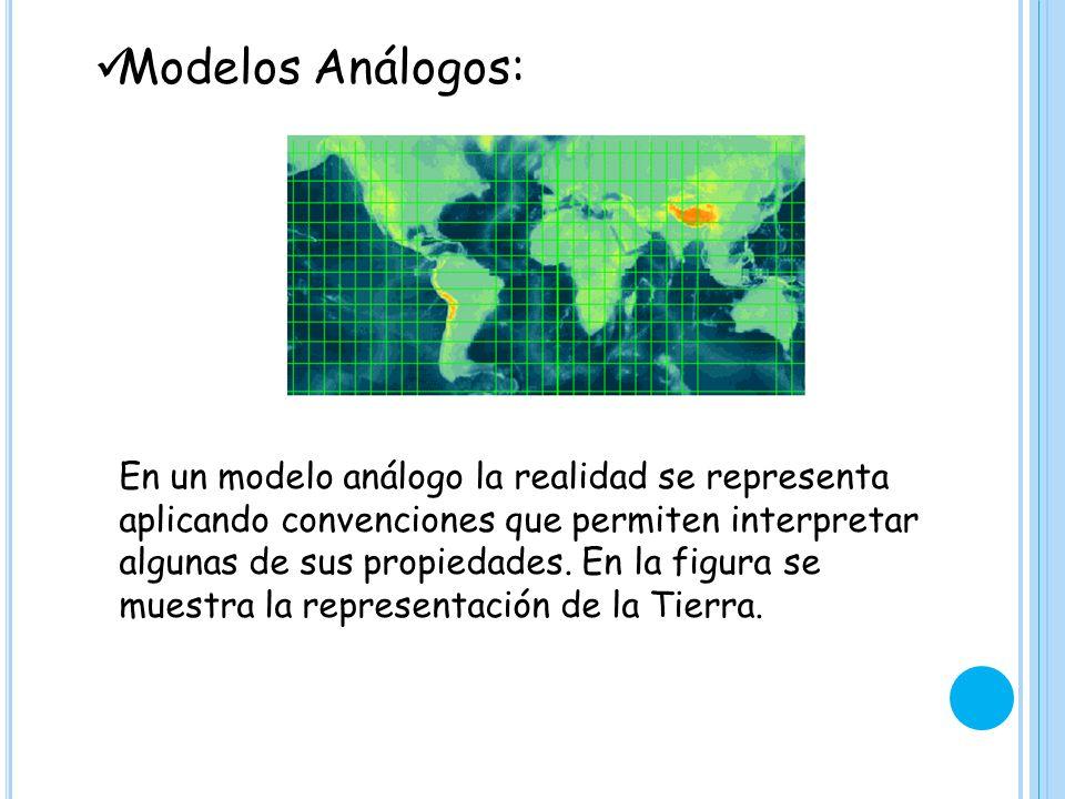 Modelos Análogos: En un modelo análogo la realidad se representa aplicando convenciones que permiten interpretar algunas de sus propiedades. En la fig