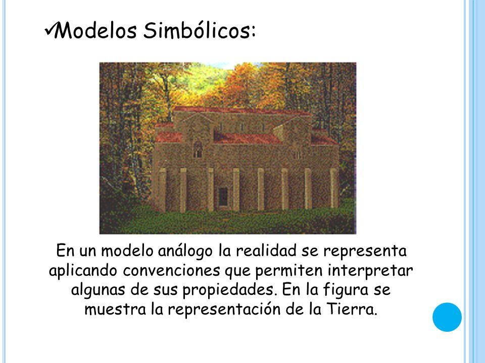 Modelos Simbólicos: En un modelo análogo la realidad se representa aplicando convenciones que permiten interpretar algunas de sus propiedades. En la f
