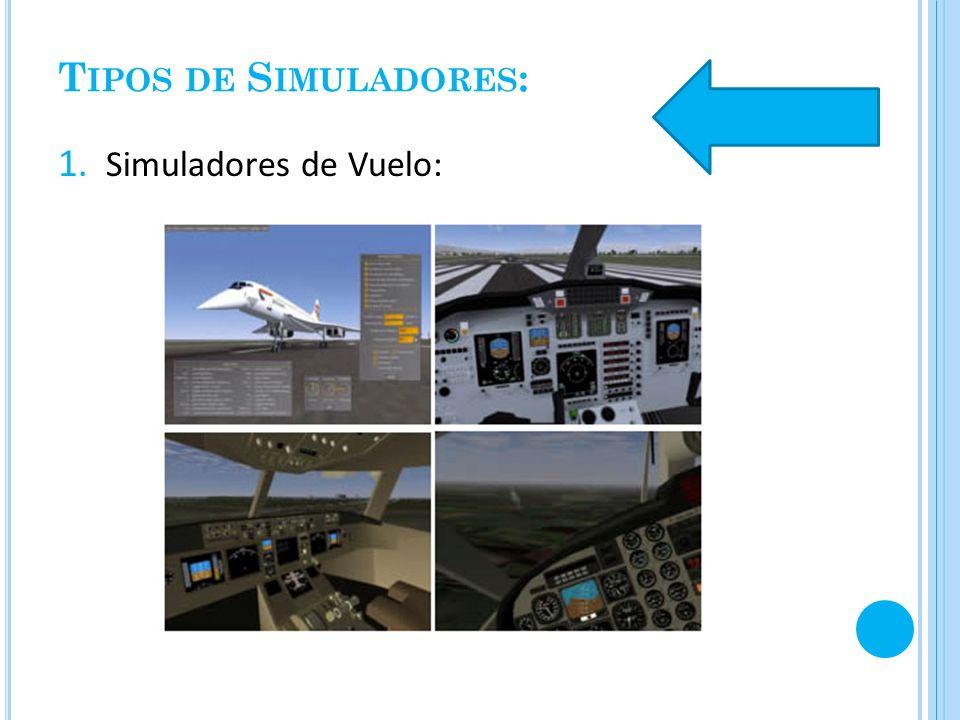 T IPOS DE S IMULADORES : 1. Simuladores de Vuelo: