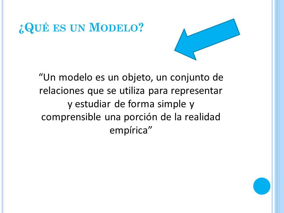 ¿Q UÉ ES UN M ODELO ? Un modelo es un objeto, un conjunto de relaciones que se utiliza para representar y estudiar de forma simple y comprensible una