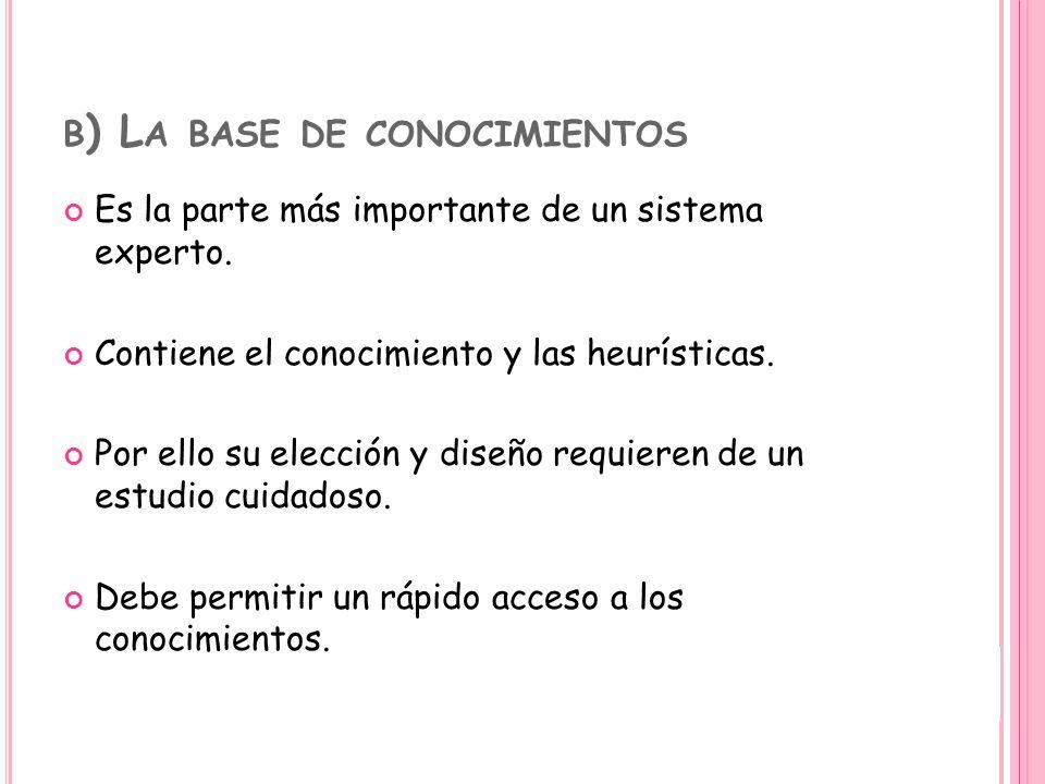 B ) L A BASE DE CONOCIMIENTOS Es la parte más importante de un sistema experto. Contiene el conocimiento y las heurísticas. Por ello su elección y dis