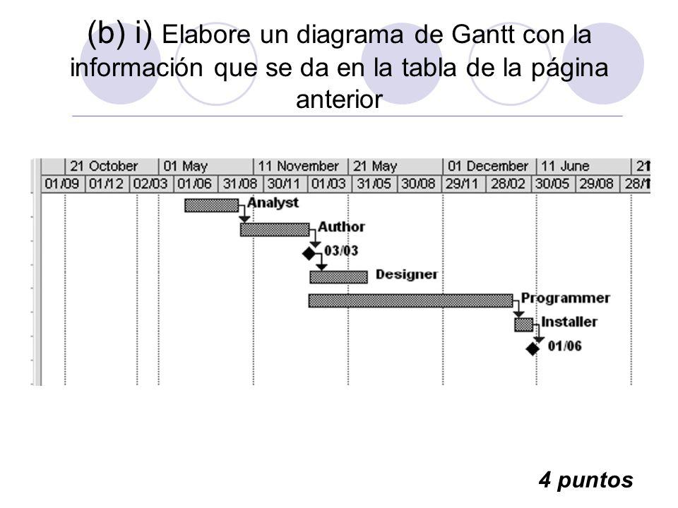 ii) Explique una ventaga de utilizar una diagrama de Gantt para dirigir un proyecto de TI Con este diagrama, se puede observar que la información mostrada tiene mayor orden, a diferencia de la tabla que se puede ver que los datos no estan en un orden cronologico.