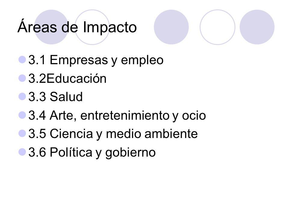 3.1 Empresas y empleo 3.2Educación 3.3 Salud 3.4 Arte, entretenimiento y ocio 3.5 Ciencia y medio ambiente 3.6 Política y gobierno