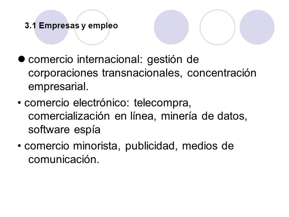 3.1 Empresas y empleo comercio internacional: gestión de corporaciones transnacionales, concentración empresarial. comercio electrónico: telecompra, c