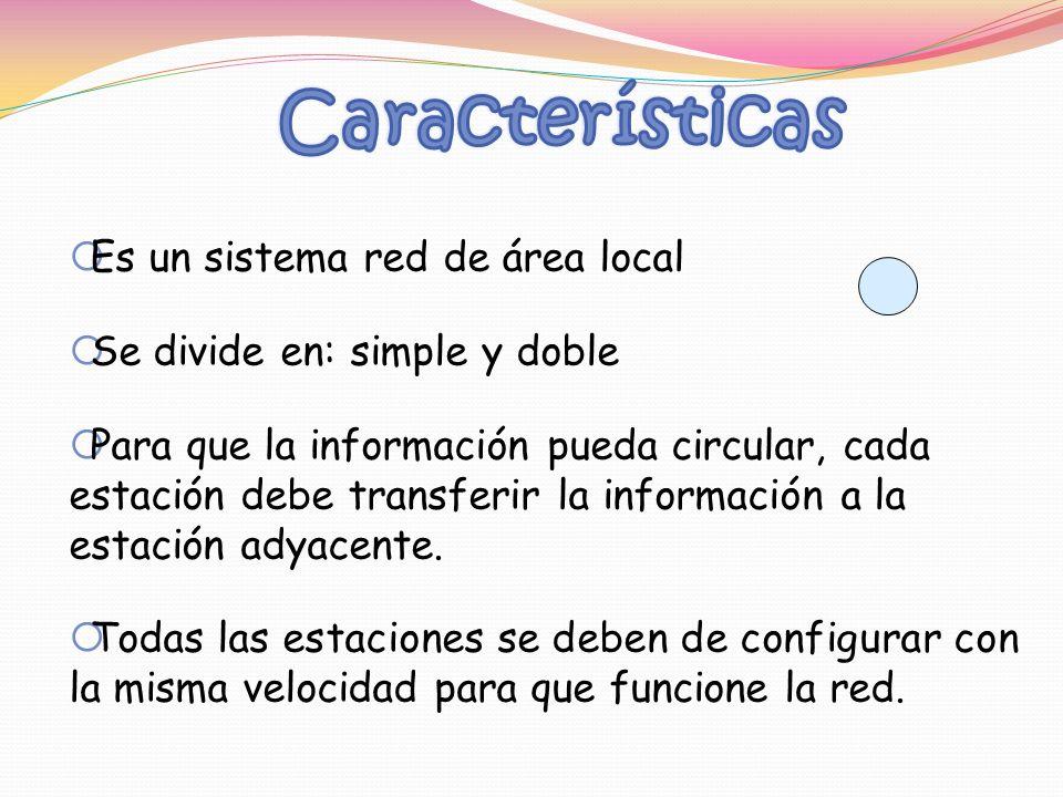 Es un sistema red de área local Se divide en: simple y doble Para que la información pueda circular, cada estación debe transferir la información a la