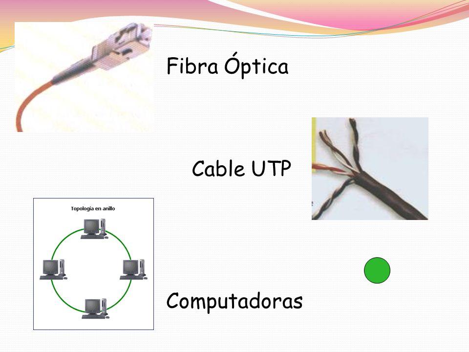 Computadoras Fibra Óptica Cable UTP
