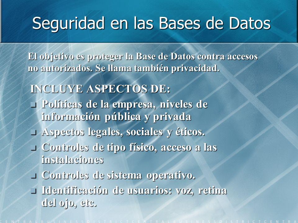 Seguridad en las Bases de Datos INCLUYE ASPECTOS DE: Políticas de la empresa, niveles de información pública y privada Políticas de la empresa, nivele