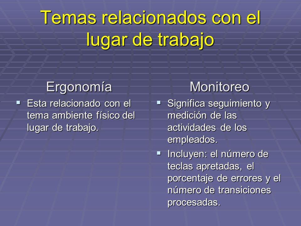 Temas relacionados con el lugar de trabajo Ergonomía Esta relacionado con el tema ambiente físico del lugar de trabajo. Esta relacionado con el tema a
