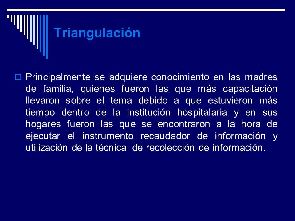 Anny Miranda González --- Marco Metodológico Triangulación Principalmente se adquiere conocimiento en las madres de familia, quienes fueron las que má