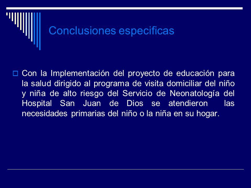 Conclusiones especificas Con la Implementación del proyecto de educación para la salud dirigido al programa de visita domiciliar del niño y niña de al