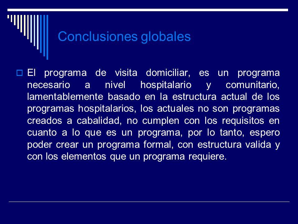Conclusiones globales El programa de visita domiciliar, es un programa necesario a nivel hospitalario y comunitario, lamentablemente basado en la estr
