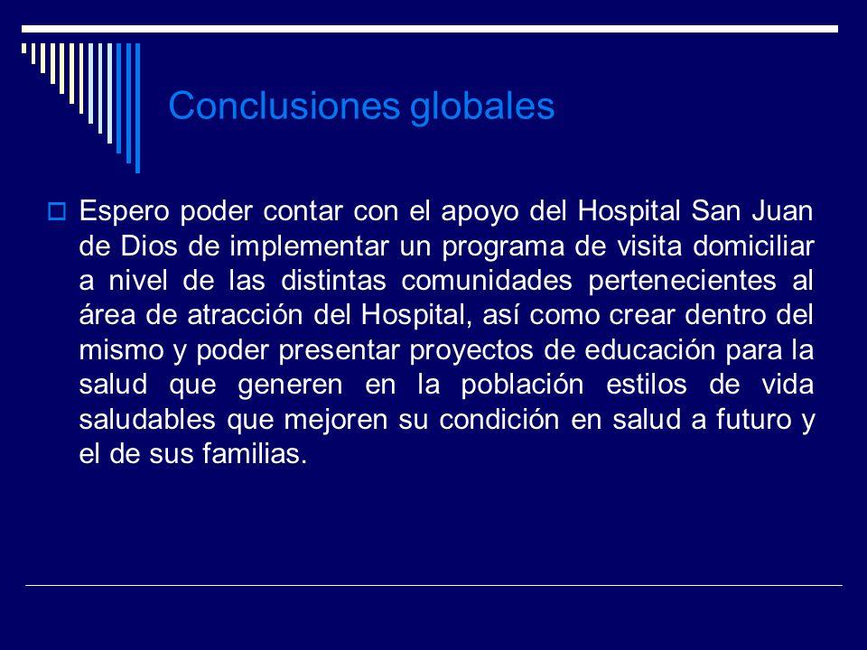 Conclusiones globales Espero poder contar con el apoyo del Hospital San Juan de Dios de implementar un programa de visita domiciliar a nivel de las di